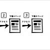 Google Analyticsの見方【逆引き基礎編】