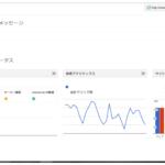SEO対策の現状把握!【Googleサーチコンソール】の基本機能3選